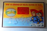 Mangyongdae (Kim Il-sung's Birthplace)To Pyongyang