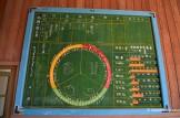 Japanese Nutrition Board