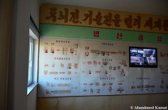 North Korean Food Factory Workflow