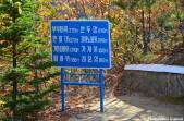 Sightseeing Sign, North Korea