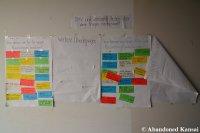 Brainstorming Results